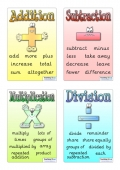 Four Operations Vocabulary Cards