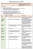 Child Soldiers Lesson Plan (ages 9-13)