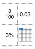 Fractions, Decimals and Percentages Cards