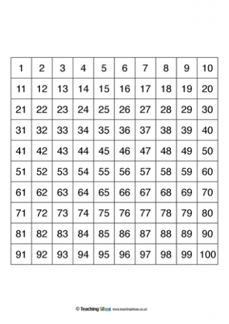 Number Square Templates