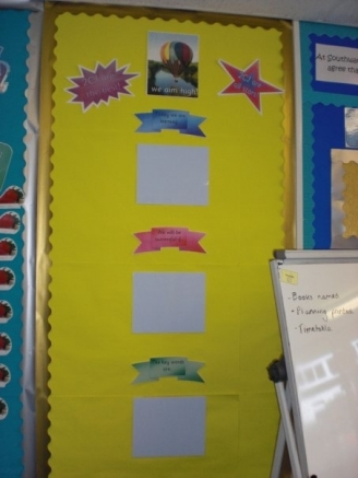 Today we are learning... Display