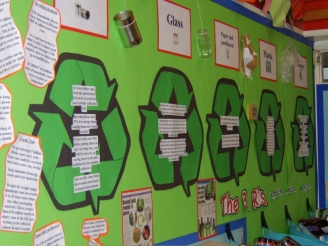 Recycling Display