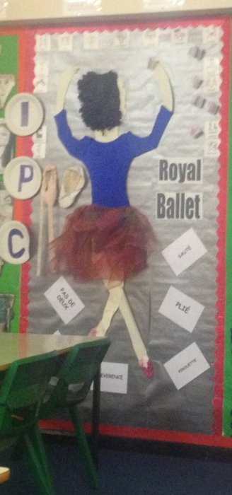 The Royal Ballet Display