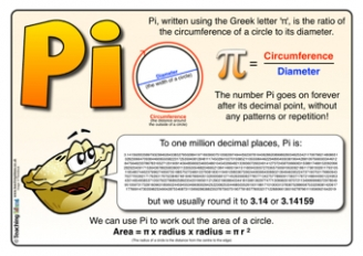 Teaching Children about Pi