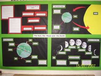 The Sun, the Moon and the Earth Display