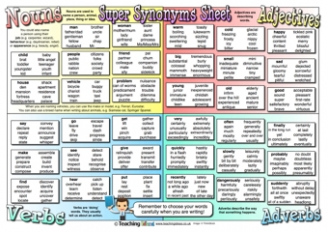 Super Synonyms Sheet