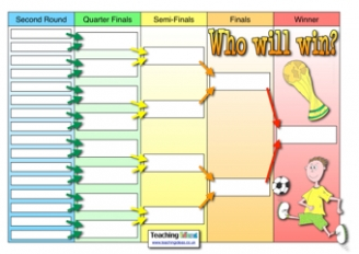 Who will win? Chart