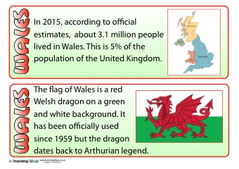 Wales Fact Cards